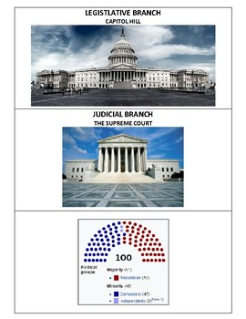 US Federal Government Leader Cards