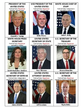 US Federal Government Leader Cards - 2017