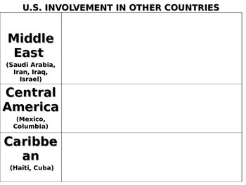 US Foreign Involvement Note Taking Sheet
