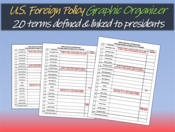 U.S. Foreign Policy Graphic Organizer (20 terms defined & linked to presidents)