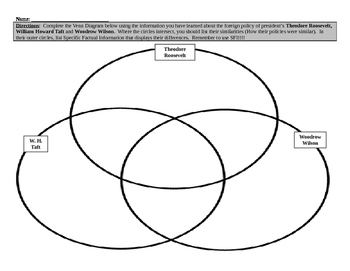 US Foreign Policy Venn Diagram & Writing: TR, Taft & Wilson