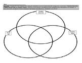 US Foreign Policy Venn Diagram & Writing: TR, Taft & Wilson