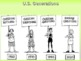 U.S. GENERATIONS (ALL 7 PARTS) fun, interactive, engaging 41-slide PPT