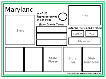 US Geography Sorting Mats: Southeastern States