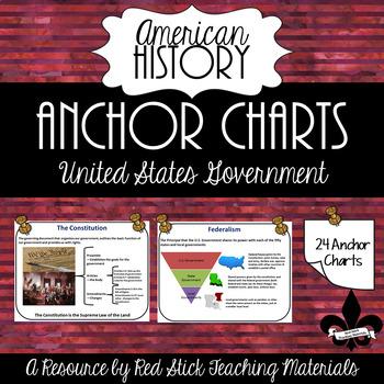 US Government Anchor Charts--24 Anchor Charts