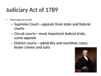 US Government Criminal Justice Law A Brief History of the Supreme Court