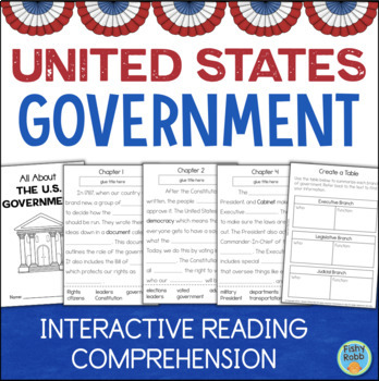 U.S. Government 3 Branches of Government Interactive Reading Comprehension
