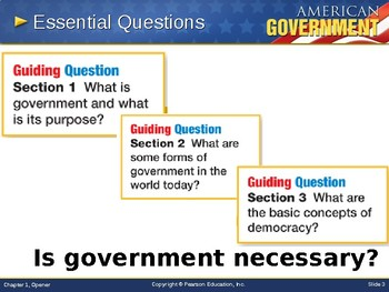 US Government Introductory Powerpoint
