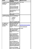 US Government Legislative Branch Lesson Plan and Worksheet