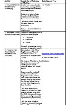US Government Legislative Branch Lesson Plan and Worksheet
