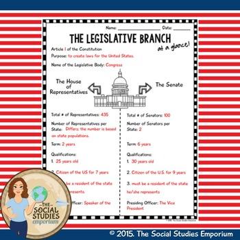 U.S. Government Legislative Branch at a Glance Worksheet