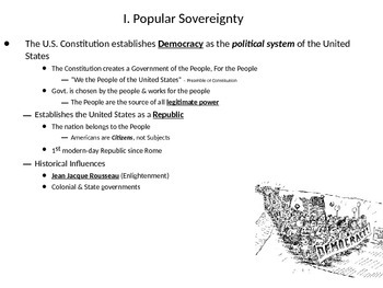 U.S. Government: Popular Sovereignty, Limited Government, & Federalism