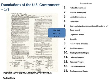 U.S. Government: Popular Sovereignty, Limited Government,