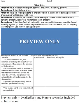 US Government Unit Tool Kit for Secondary Students