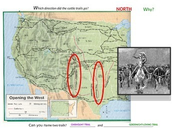 US HISTORY II:  Westward Expansion Part II PowerPoint (Aligned to VA SOLs)