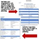 US HISTORY MEGA BUNDLE (American History Mega Bundle), Early and Modern