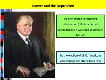 US HIS UNIT 10 LESSON 4: FDR and the New Deal POWERPOINT