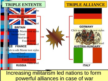 U.S. HISTORY UNIT 9 LESSON 2: The Outbreak of World War I POWERPOINT