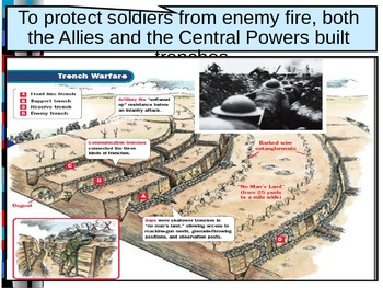 U.S. HISTORY UNIT 9 LESSON 3: WWI on the Battle Front and Home Front POWERPOINT