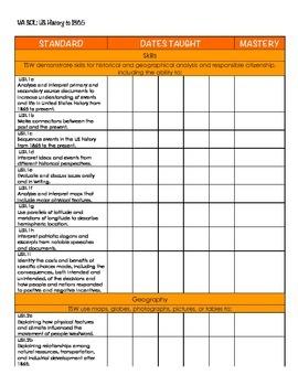 U.S. History 1865 to Present VA SOL Checklist