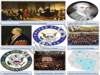 U.S. History - A New Nation - Constitution - Great & 3/5ths Compromises