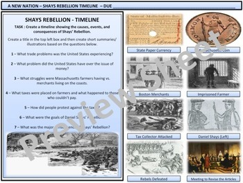 U.S. History - A New Nation - Shays' Rebellion