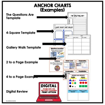 American History ANCHOR CHARTS GROWING BUNDLE (American History Bundle)
