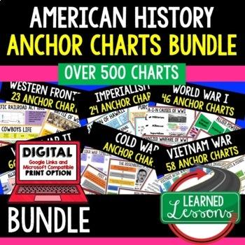 American History ANCHOR CHARTS GROWING BUNDLE (American History Bundle)
