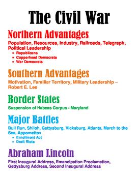 US History Anchor Charts