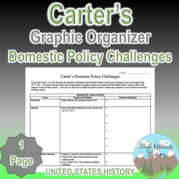 Carter's Domestic Policy Challenges Chart / Graphic Organi