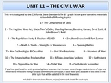 U.S. History - Civil War Unit - Secession to Appomattox.