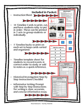 US History Conservative Era Timeline Relay & Writing with Google Link