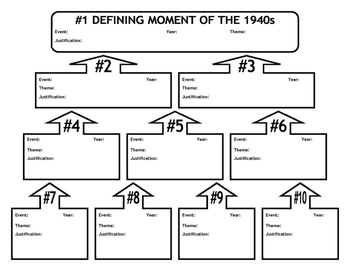 US History Decade Review: Top 10 Decade Defining Moments Assignment