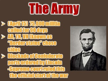 Fort Sumter to Antietam PowerPoint (U.S. History)