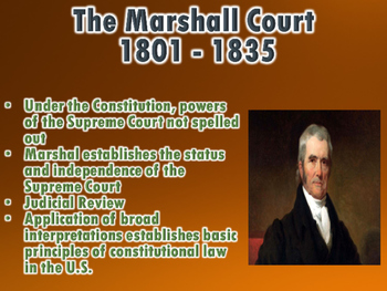 Early Republic Jeffersonianism PowerPoint (U.S. History)