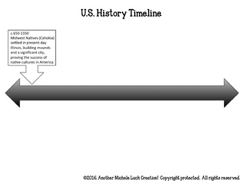 US History End of Year Review Analysis, Annotation & Timeline Activity