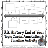 US History End of Year Review Analysis, Annotation & Timel
