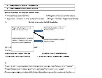U.S. History First Semester Exam - Colonization- Washington with Answer Key