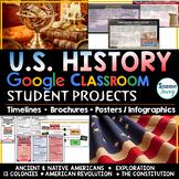 US History Google Classroom Projects Bundle | United States