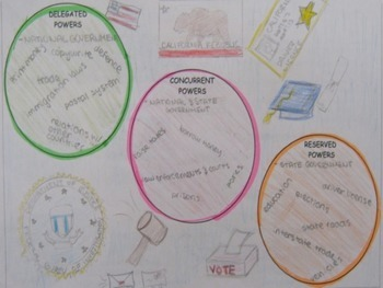 U.S. History - Government - Delegated, Reserved, and Concurrent Powers