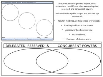 Delegated, Reserved, and Concurrent Powers - Homework