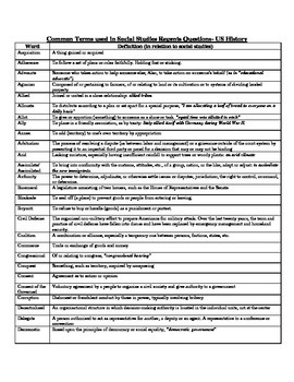 US History & Government Vocabulary Common Terms Glossary