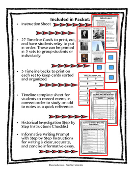 Great Depression & New Deal Timeline Relay & Writing with Google Link US History