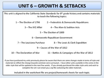 U.S. History - Growth & Setbacks Unit - Jefferson, Madison, and Monroe