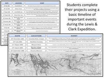 U.S. History - Growth & Setbacks - Lewis & Clark Expedition