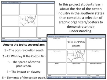 The Cotton Industry & Cotton Belt - Homework