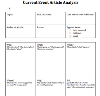 US History II Current Event Project