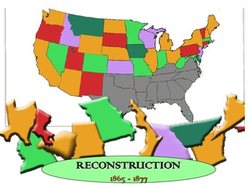 US History II:  Reconstruction PowerPoint
