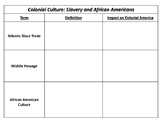 US History Impacts of Slavery Chart