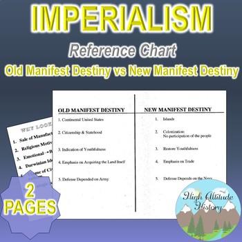 Old Manifest Destiny vs. New Manifest Destiny Chart (Imperialism / U.S. History)
